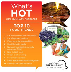 National Restaurant Association Top 10 Trends for 2015