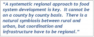 LFRM quote starts with - A systematic regional approach to food system development is key.
