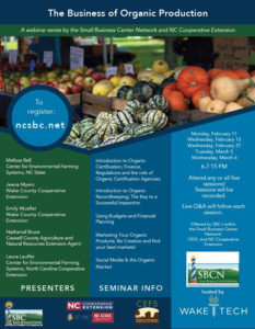 Cover photo for The Business of Organic Production: A Webinar Series by the Small Business Center Network and N.C. Cooperative Extension
