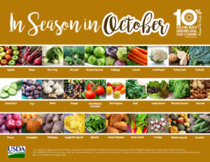 What's In Season flyer image