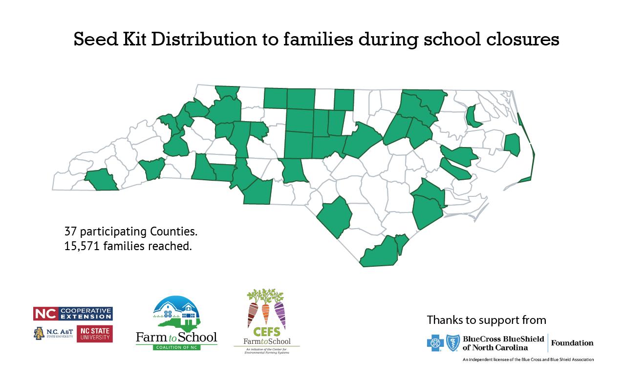 seed kit distribution map